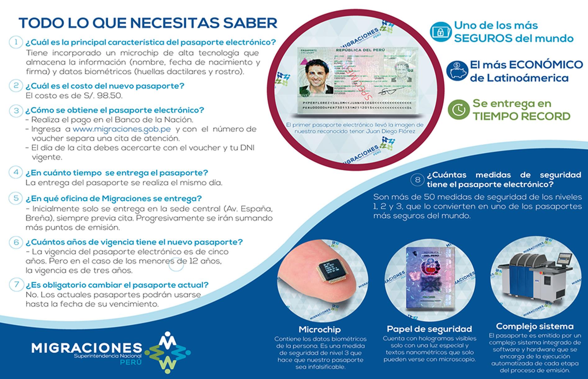 Información sobre el Pasaporte Biométrico dek Perú.